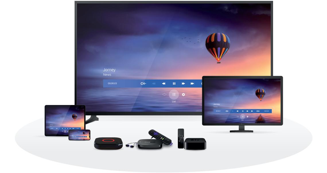 Plataforma de TV multiecrã Ministra para negócios de IPTV